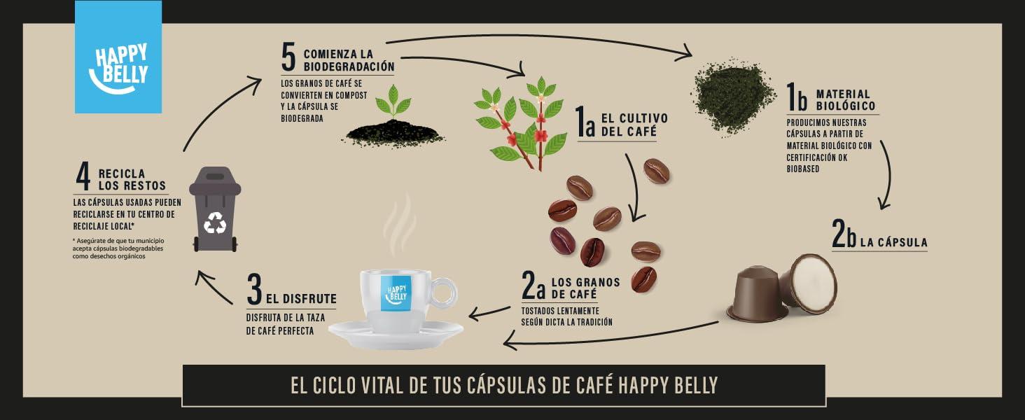 Marca Amazon - Happy Belly Espresso Café UTZ molido de tueste natural en cápsulas (compostables) compatibles con Nespresso, 3 x 10 cápsulas