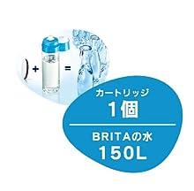 カートリッジ1個で水150リットルろ過可能(500mlボトル300本分)