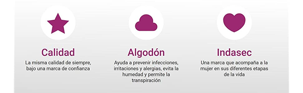 Indasec Pospart Compresas Tocológicas Algodón - 12 Unidades ...