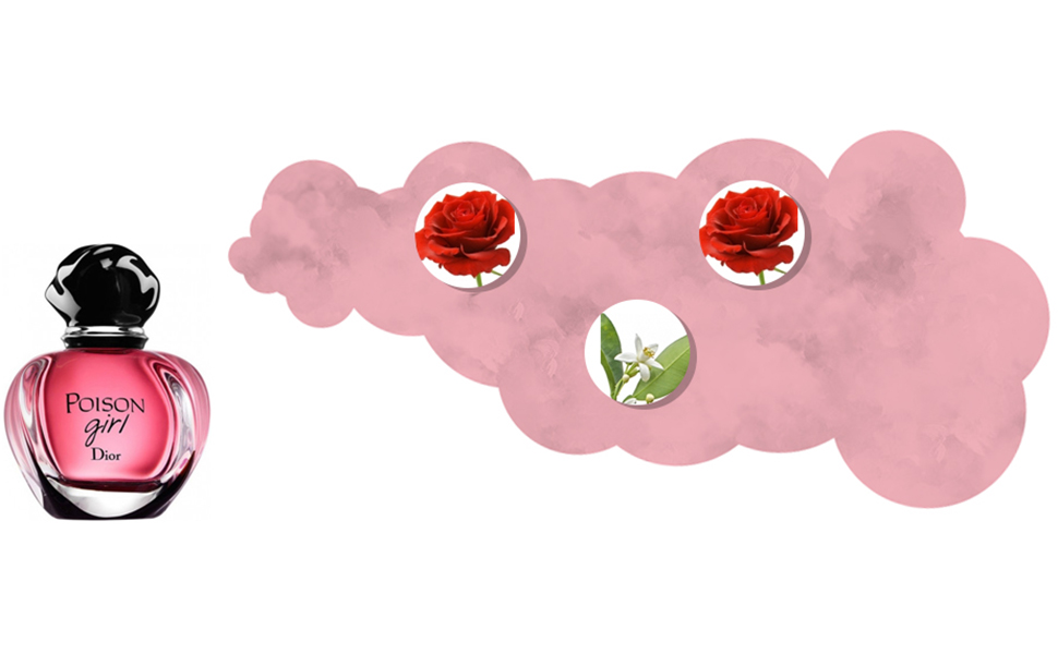 Poison Girl by Christian Dior for Girls - Eau de Parfum, 100ml