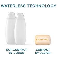 Waterless technology