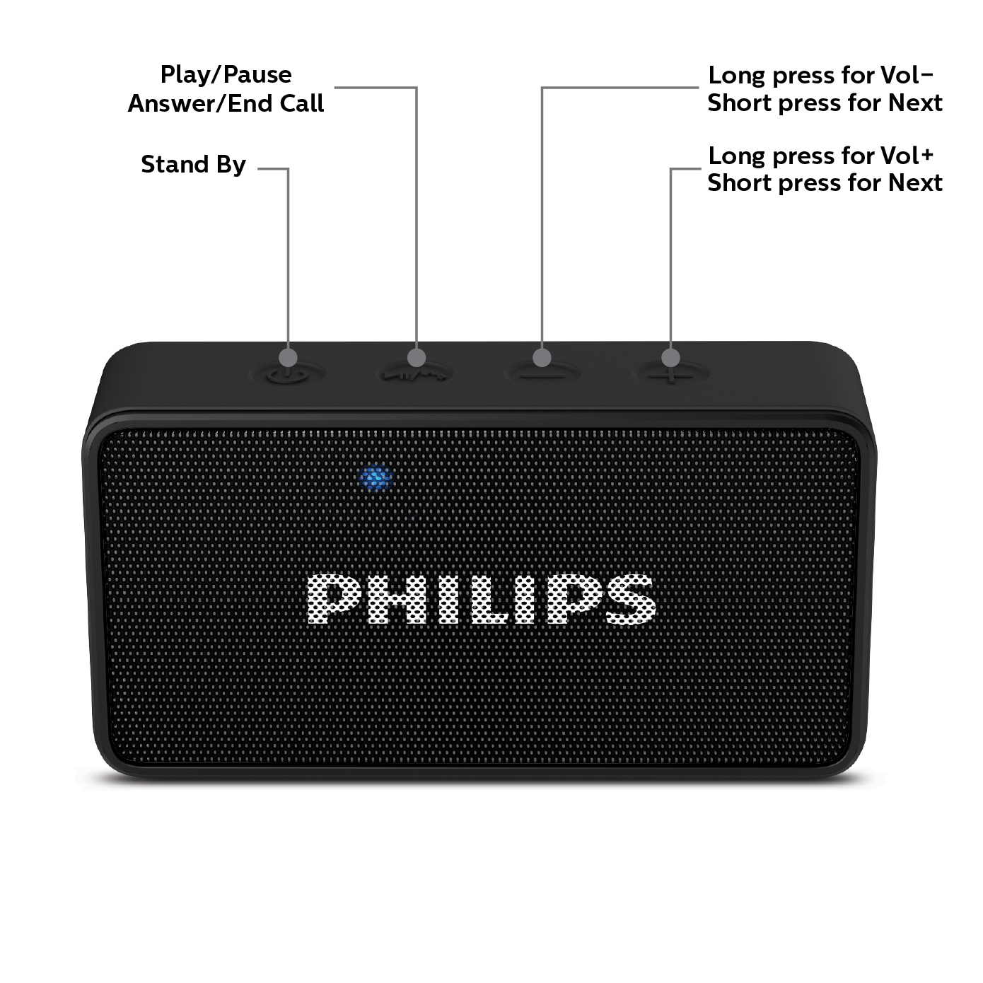 Philips Bluetooth Speaker Portable: Philips BT64B Portable Bluetooth Speakers: Amazon.in: Electronics
