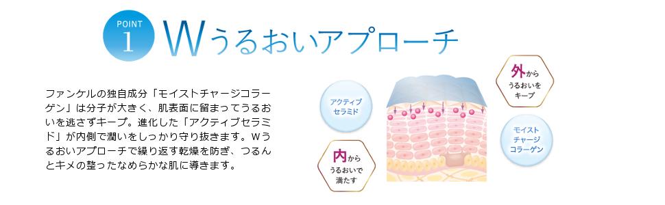 ファンケル(FANCL) モイストリファイン 乳液I