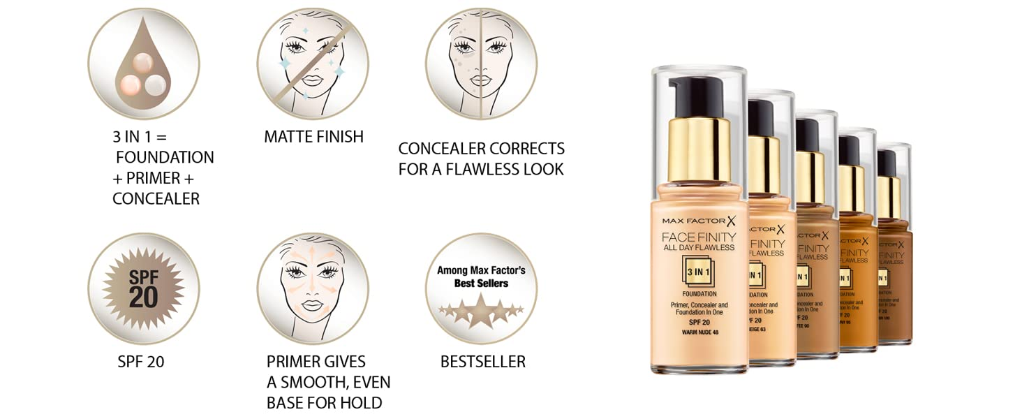 Max Factor FaceFinity All Day Flawless 3 In 1 Foundation , Light Ivory 40