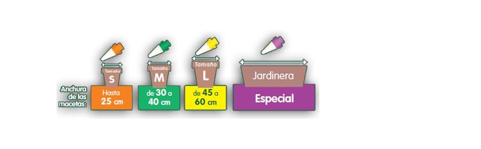 La cantidad justa de agua necesaria para la planta y ninguna evaporación