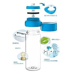 持ち歩き可能な「浄水器機能付きボトル」