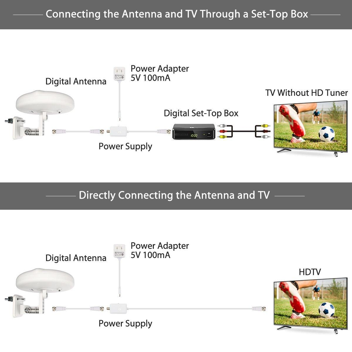New Concept 1byone Amplified Outdoor Antenna With Omni Directional 360 Degree Reception 60 Miles Indoor Attic Outdoor Tv Antenna For Fm Vhf Uhf
