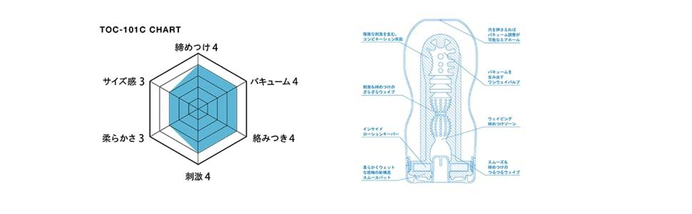 ODYSSEY(オデッセイ) パター STROKE LAB 右用 2-BALL FANG 33インチ 2019年モデル メンズ用