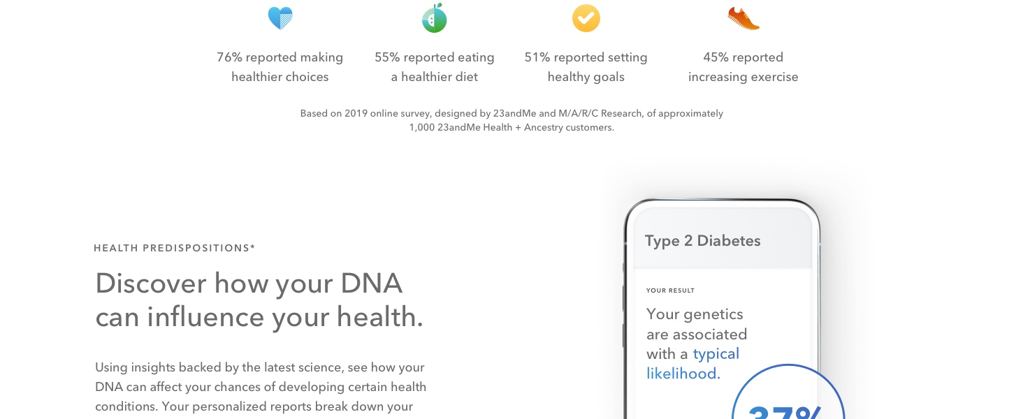 Personalized genetic reports, discover celiac, sleep, lactose intolerance, genetic weight, hair loss