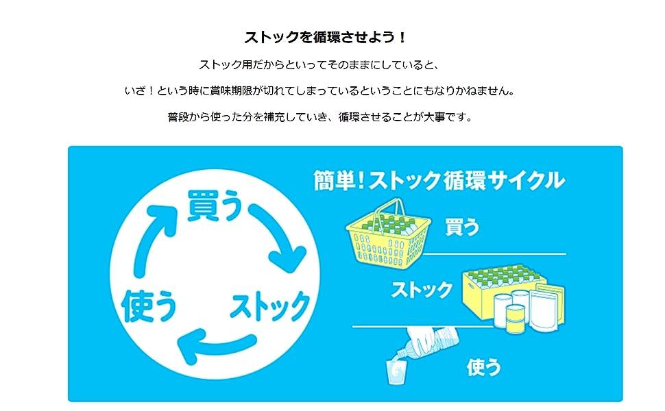 【Amazon.co.jp 限定】コカ・コーラ い・ろ・は・す 天然水 (2L×10本) デュアルオープンボックスタイプ