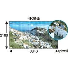 高解像度4K/60p