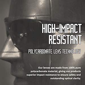 LenzFlip impact resistant