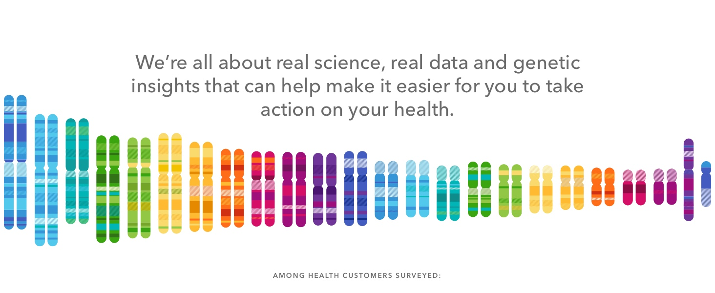 23andme, 23 and me, 23&me, 23 & me, twenty three and me, chromosomes, genes, gene test