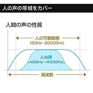 400-SP057_a04