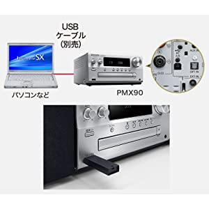 USB-DAC機能、USBメモリーに対応
