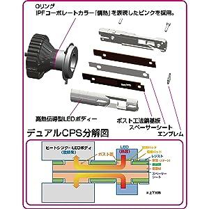 テクノロジー#1 『デュアルCPS*』(特許第6178943)