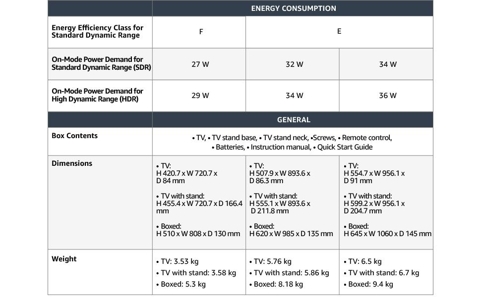 JVC | Fire TV 2K Comparison Table Energy Rating