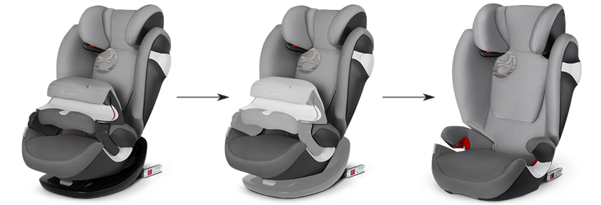 Cybex pallas m fix silla de coche grupo 1 2 3 9 36 kg 9 meses 12 a os con isofix - Silla cybex grupo 2 3 isofix ...