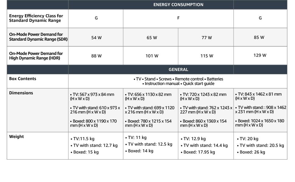 JVC | Fire TV 4K Comparison Table Energy Rating