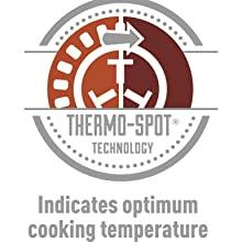 thermospot
