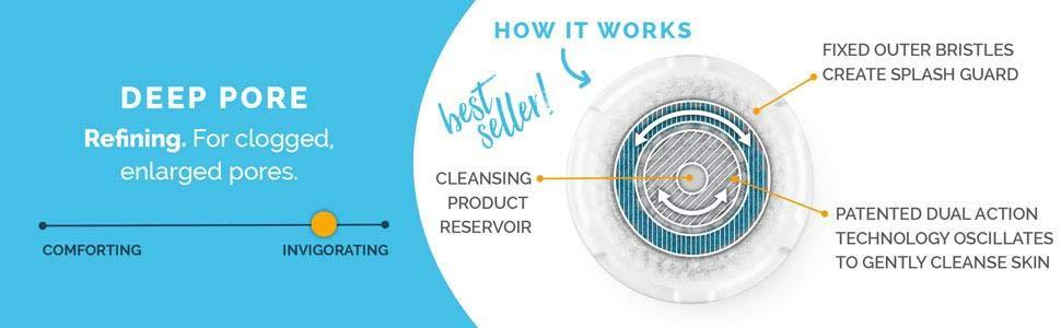 Clarisonic Deep Pore Brush Head Replacement Pores Oil Oily Cleansing Facial