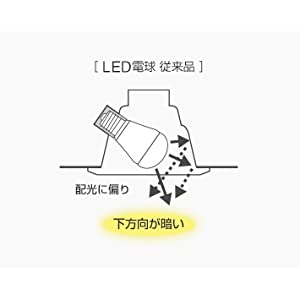 LED電球 従来品