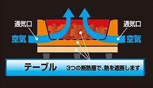 『ソト(SOTO) デュアルグリル ST-930』の主な特徴 機能性に富んだ卓上グリル