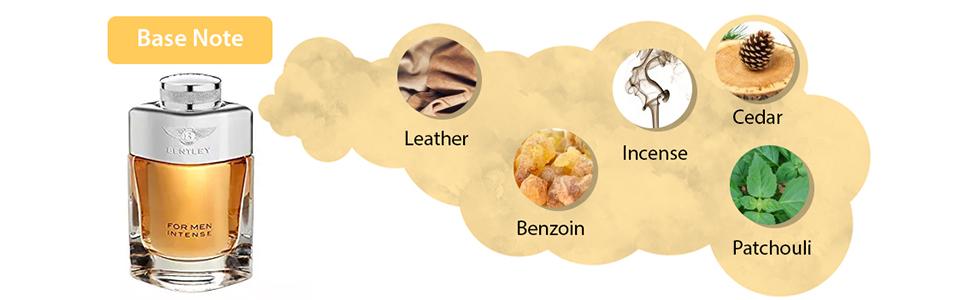 Intense By Bentley for Men - Eau de Parfum