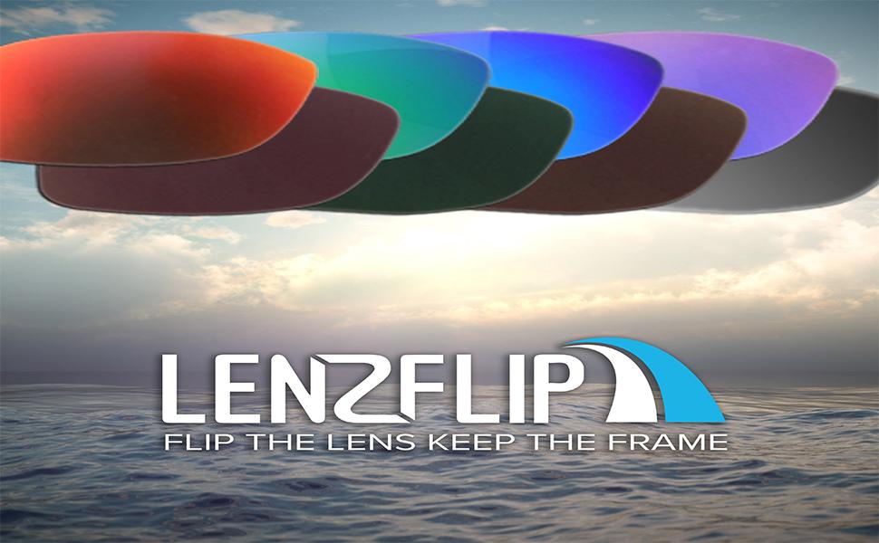 LenzFlip water