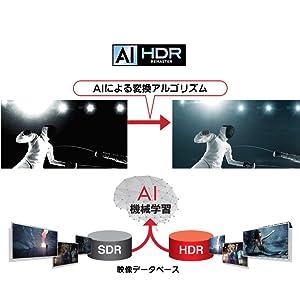 AI技術による豊かな明暗再現「AI HDRリマスター」