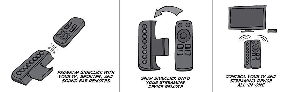 Sideclick steps