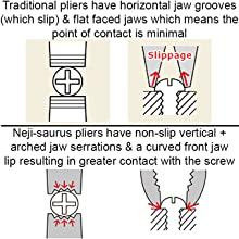 NEJI-SAURUS PLIER GRIPPING JAWS EXPLAINED