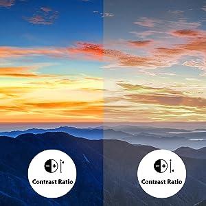 High Contrast Ratio