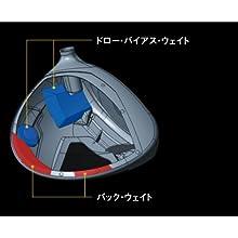 TaylorMade(テーラーメイド) M GLOIRE グローレ ドライバー Speeder EVOLUTION TM ゴルフクラブ golf5