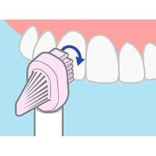 歯面用ラバー