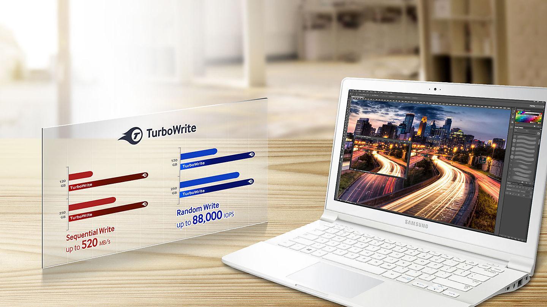 Samsung 850 EVO Unidad de Estado sólido 2.5