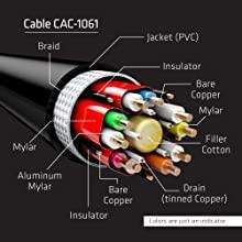 cac-1061 cable displayport 1.4 hbr3
