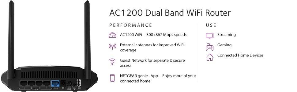 AC1200 Dual band Wi-Fi router