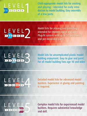 Level EN