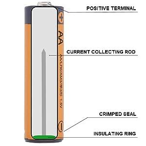 AmazonBasics AA Performance Alkaline Battery