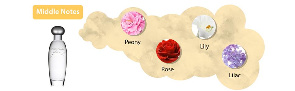 Estee Lauder Pleasures by Estee Lauder for Women - Eau de Parfum