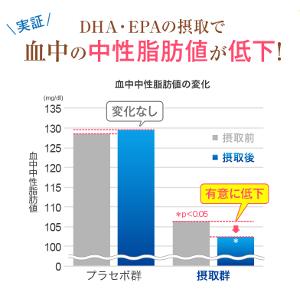dha02