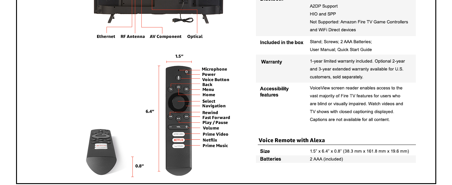 VoiceView screen reader enables access to the vast majority of Fire TV features.