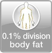 Interpretación de los valores de grasa corporal.