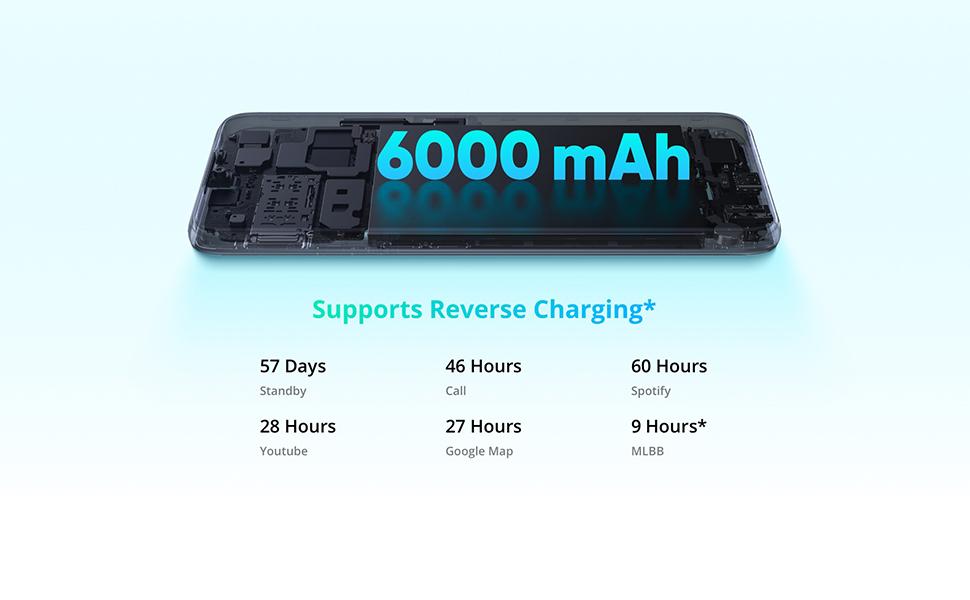 Realme C15 Dual SIM - 64GB, 4GB RAM, 4G LTE