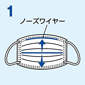 1.プリーツを伸ばし、マスクが立体になるように広げます。