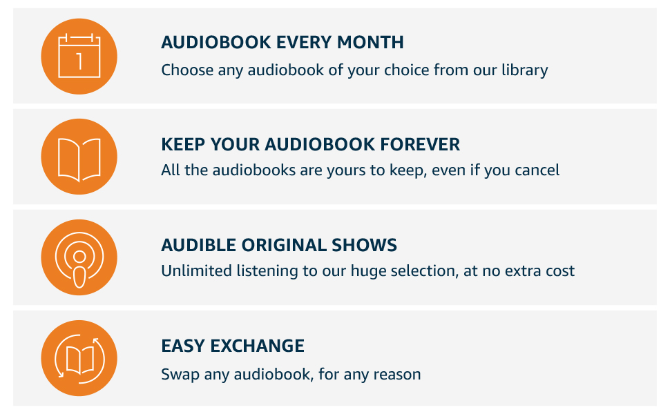 Audible, india