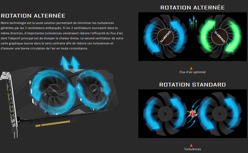 Gigabyte Geforce Rtx 2060 Super Windforce Wf2 8gd Computer Zubehör