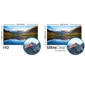 PHILIPS モニター ディスプレイ 436M6VBPAB/11 42.5インチ/ Display HDR 1000 認証/HDMI/USB Type-C/4K/5年保証