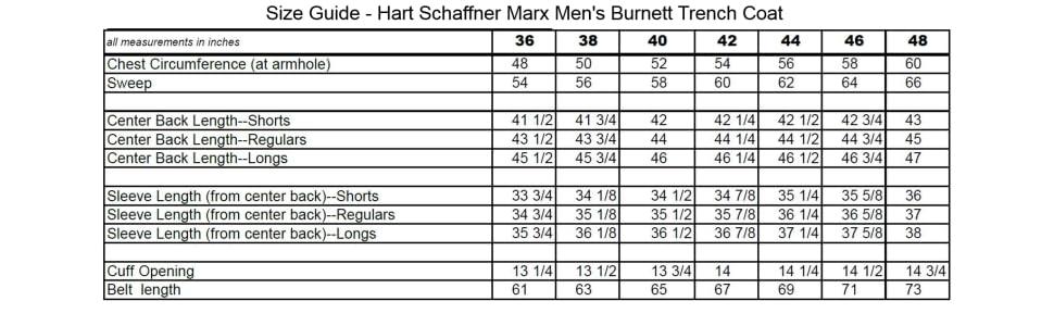 21210cc3337 Hart Schaffner Marx Men s Burnett Trench Coat at Amazon Men s ...